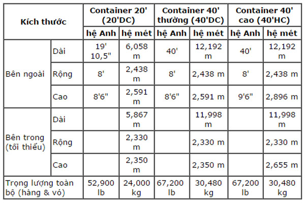 nha-container-16